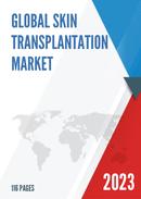 Global Skin Transplantation Market Size Status and Forecast 2021 2027