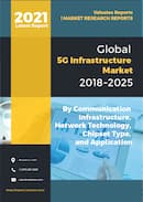 5G Infrastructure Market by Communication Infrastructure Small Cell Macro Cell Radio Access Network and Distributed Antenna Network Network Technology Software Defined Networking and Network Function Virtualization Mobile Edge Computing and Fog Computing Chipset Type ApplicationSpecific Integrated Circuit Radio Frequency Integrated Circuit Millimeter Wave Technology Chips and FPGA and Application Automotive Energy Utilities Healthcare Retail and Others Global Opportunity Analysis and Industry Forecast 2018 to 2025