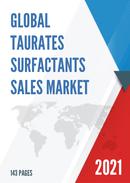 Global Taurates Surfactants Sales Market Report 2021