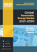 Renewable Energy Market by Type Hydroelectric Power Wind Power Bioenergy Solar Energy and Geothermal Energy and End Use Residential Commercial Industrial and Others Global Opportunity Analysis and Industry Forecast 2018 2025