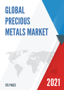 Global Precious Metals Market Size Manufacturers Supply Chain Sales Channel and Clients 2021 2027