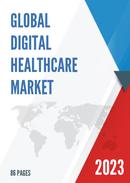 Global Digital Healthcare Market Size Status and Forecast 2021 2027