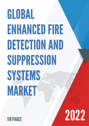 China Enhanced Fire Detection and Suppression Systems Market Report Forecast 2021 2027
