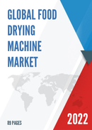 Global and China Food Drying Machine Market Insights Forecast to 2027