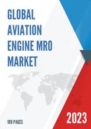 Global Aviation Engine MRO Market Size Status and Forecast 2021 2027