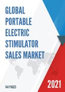 Global Portable Electric Stimulator Sales Market Report 2021
