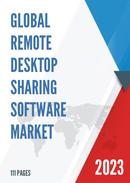 Global Remote Desktop Sharing Software Market Size Status and Forecast 2021 2027
