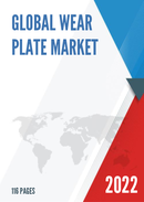 Global Wear Plate Market Size Manufacturers Supply Chain Sales Channel and Clients 2021 2027