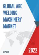 China Arc Welding Machinery Market Report Forecast 2021 2027