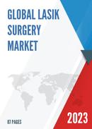Global LASIK Surgery Market Size Status and Forecast 2021 2027