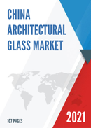China Architectural Glass Market Report Forecast 2021 2027