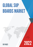 Global and China SUP Boards Market Insights Forecast to 2027