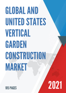 Global and United States Vertical Garden Construction Market Size Status and Forecast 2021 2027