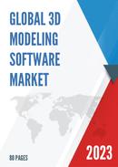 China 3D Modeling Software Market Report Forecast 2021 2027