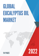 Global Eucalyptus Oil Market Size Manufacturers Supply Chain Sales Channel and Clients 2021 2027