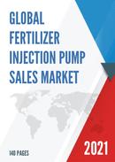 Global Fertilizer Injection Pump Sales Market Report 2021