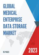 Global and China Medical Enterprise Data Storage Market Size Status and Forecast 2021 2027