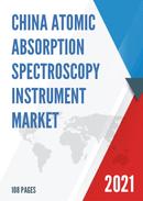 China Atomic Absorption Spectroscopy Instrument Market Report Forecast 2021 2027