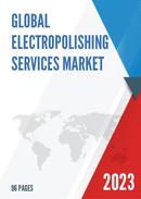Global Electropolishing Services Market Size Status and Forecast 2021 2027