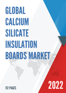 Global Calcium Silicate Insulation Boards Market Size Manufacturers Supply Chain Sales Channel and Clients 2021 2027