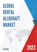 Global Dental Allograft Market Size Status and Forecast 2021 2027