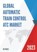 China Automatic Train Control ATC Market Report Forecast 2021 2027