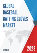 Global and United States Baseball Batting Gloves Market Insights Forecast to 2027