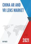 China AR and VR Lens Market Report Forecast 2021 2027