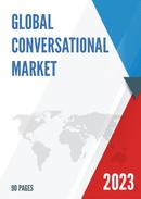 Global Conversational Marketing Platform Market Size Status and Forecast 2021 2027