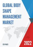 Global Body Shape Management Market Size Status and Forecast 2021 2027
