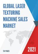 Global Laser Texturing Machine Sales Market Report 2021