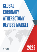 Global Coronary Atherectomy Devices Market Size Manufacturers Supply Chain Sales Channel and Clients 2021 2027