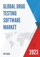 Global Drug Testing Software Market Size Status and Forecast 2021 2027