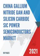 China Gallium Nitride GaN and Silicon Carbide SiC Power Semiconductors Market Report Forecast 2021 2027