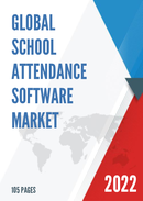Global School Attendance Software Market Size Status and Forecast 2021 2027