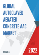 China Autoclaved Aerated Concrete AAC Market Report Forecast 2021 2027