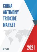 China Antimony Trioxide Market Report Forecast 2021 2027