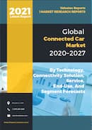 connected car market