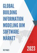 Global Building Information Modeling BIM Software Market Size Status and Forecast 2021 2027