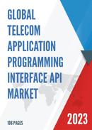 Global Telecom Application Programming Interface API Market Size Status and Forecast 2021 2027