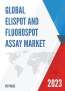 China ELISpot and FluoroSpot Assay Market Report Forecast 2021 2027