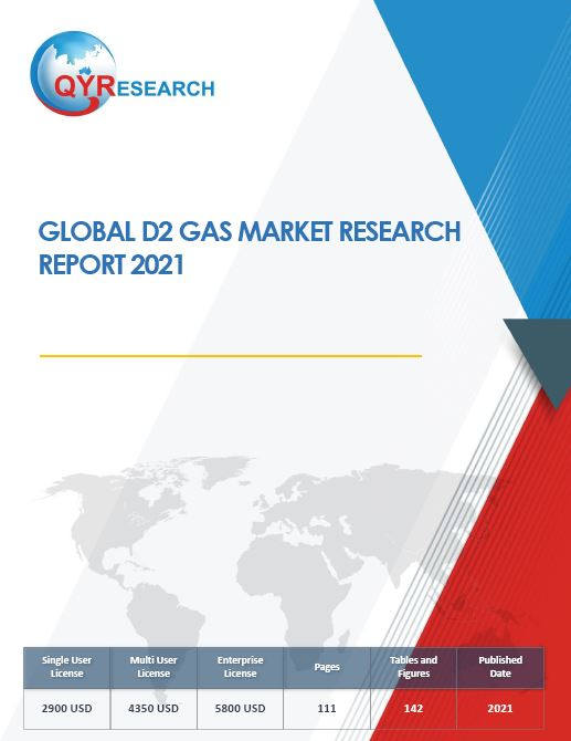 Global D2 Gas Market Research Report 2021