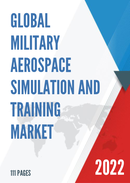Global Military Aerospace Simulation and Training Market Size Manufacturers Supply Chain Sales Channel and Clients 2021 2027