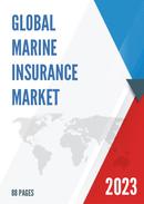 Global Marine Insurance Market Size Status and Forecast 2021 2027