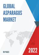 China Asparagus Market Report Forecast 2021 2027