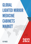 Global Lighted Mirror Medicine Cabinets Market Size Manufacturers Supply Chain Sales Channel and Clients 2021 2027