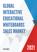 Global Interactive Educational Whiteboards Sales Market Report 2021