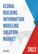 Global Building Information Modeling Solution Market Size Status and Forecast 2021 2027