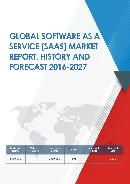 COVID 19 Impact on Global Software as a Service Market