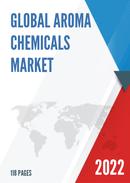 China Aroma Chemicals Market Report Forecast 2021 2027